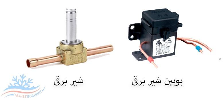 اجزای تشکیل دهنده یک شیر برقی